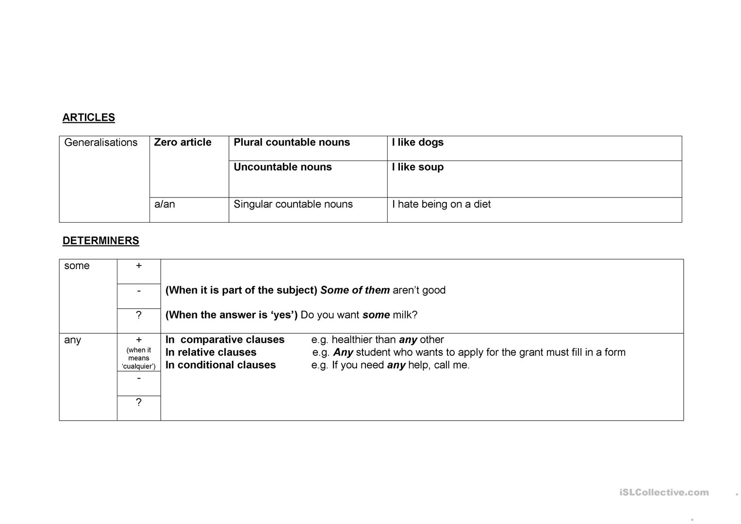 Quantifiers Worksheet
