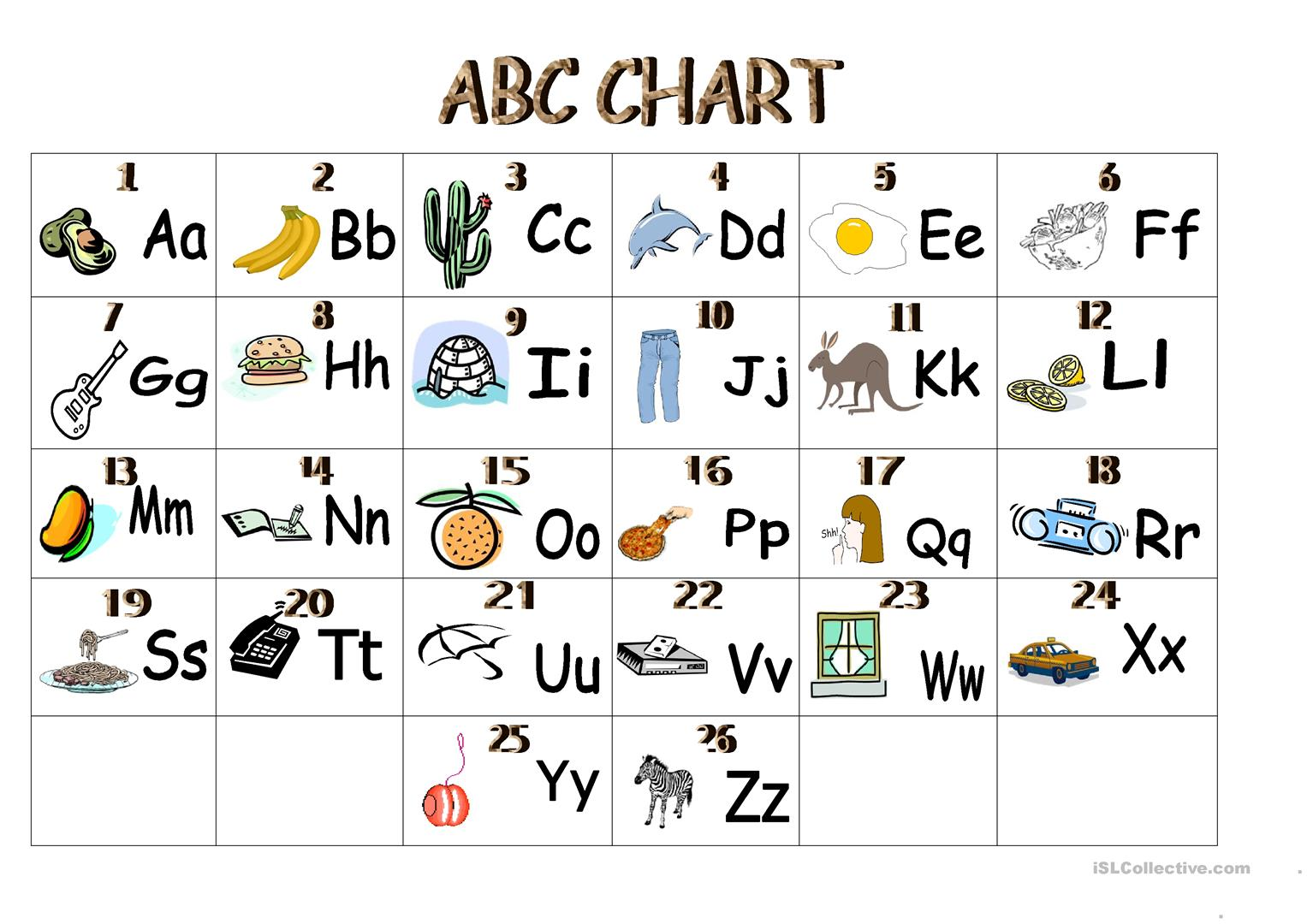 Abc Worksheet Esl