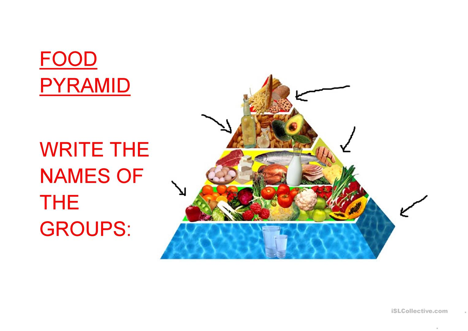 Food Pyramid Worksheet