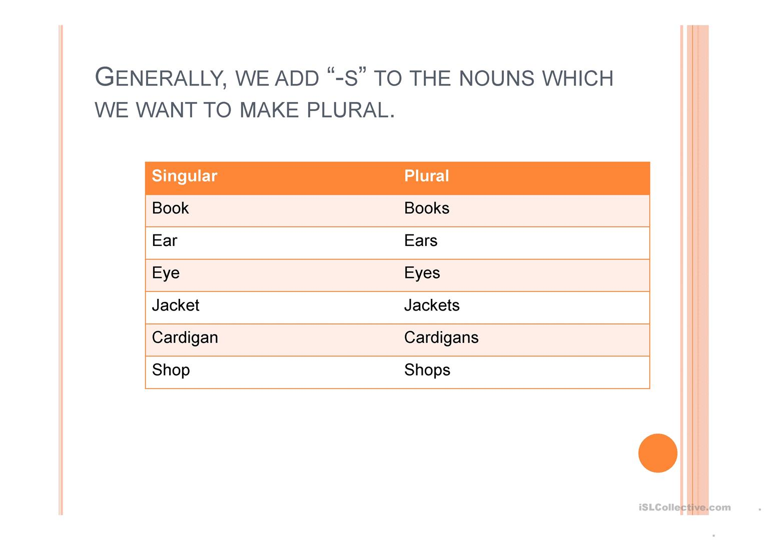 Countable Nouns Worksheet
