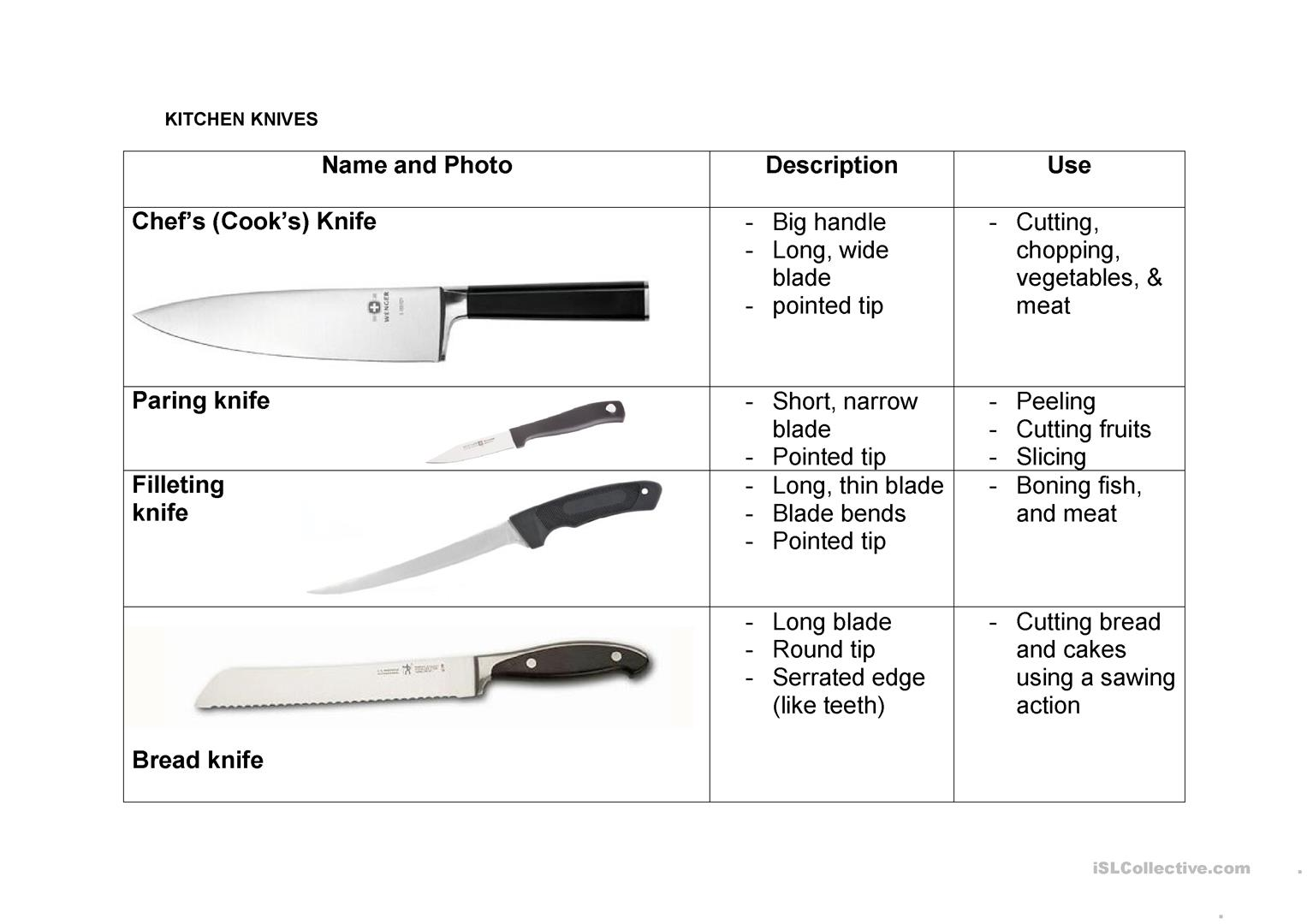 Knife Worksheet Printable Worksheets And Activities For