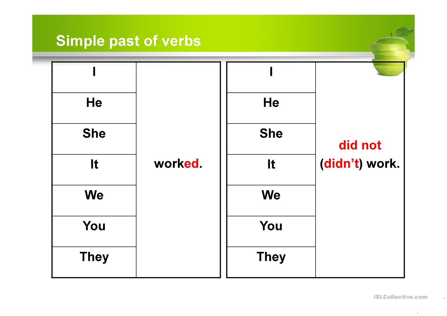 Simple Past Presentation Worksheet