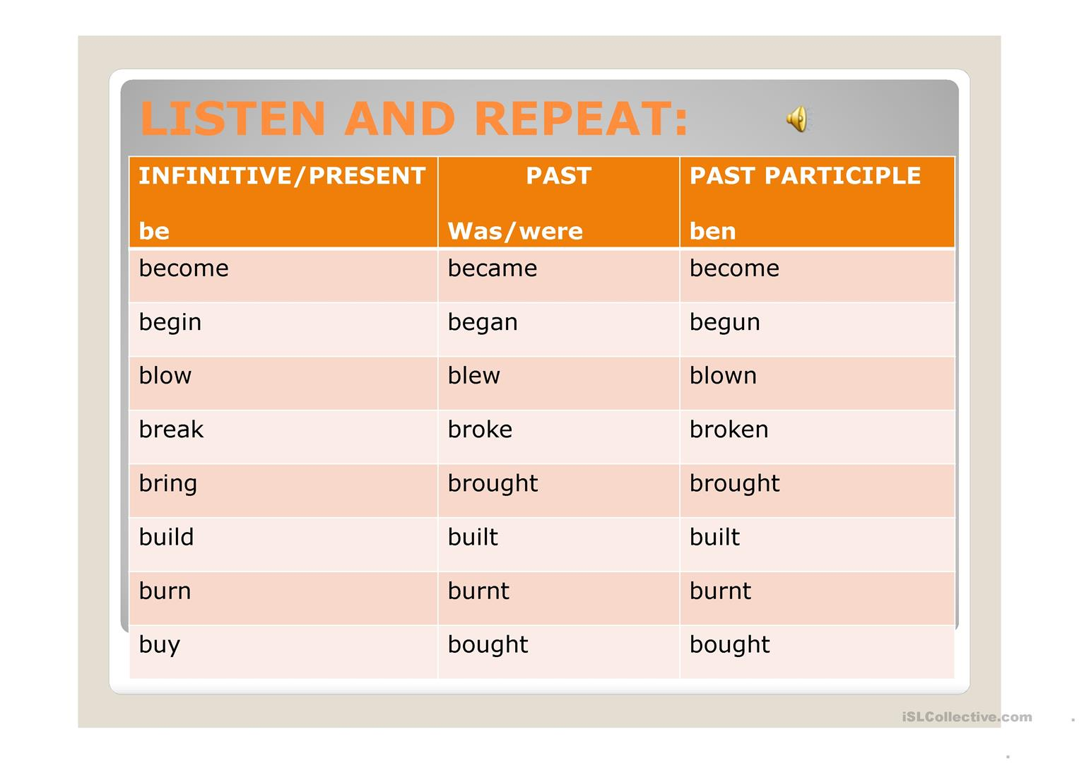 List Of Irregular Verbs For Beginners Worksheet