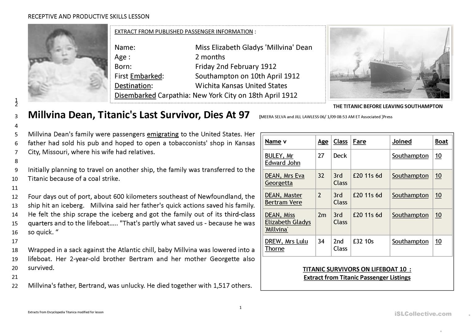 Survivor Of The Titanic Worksheet