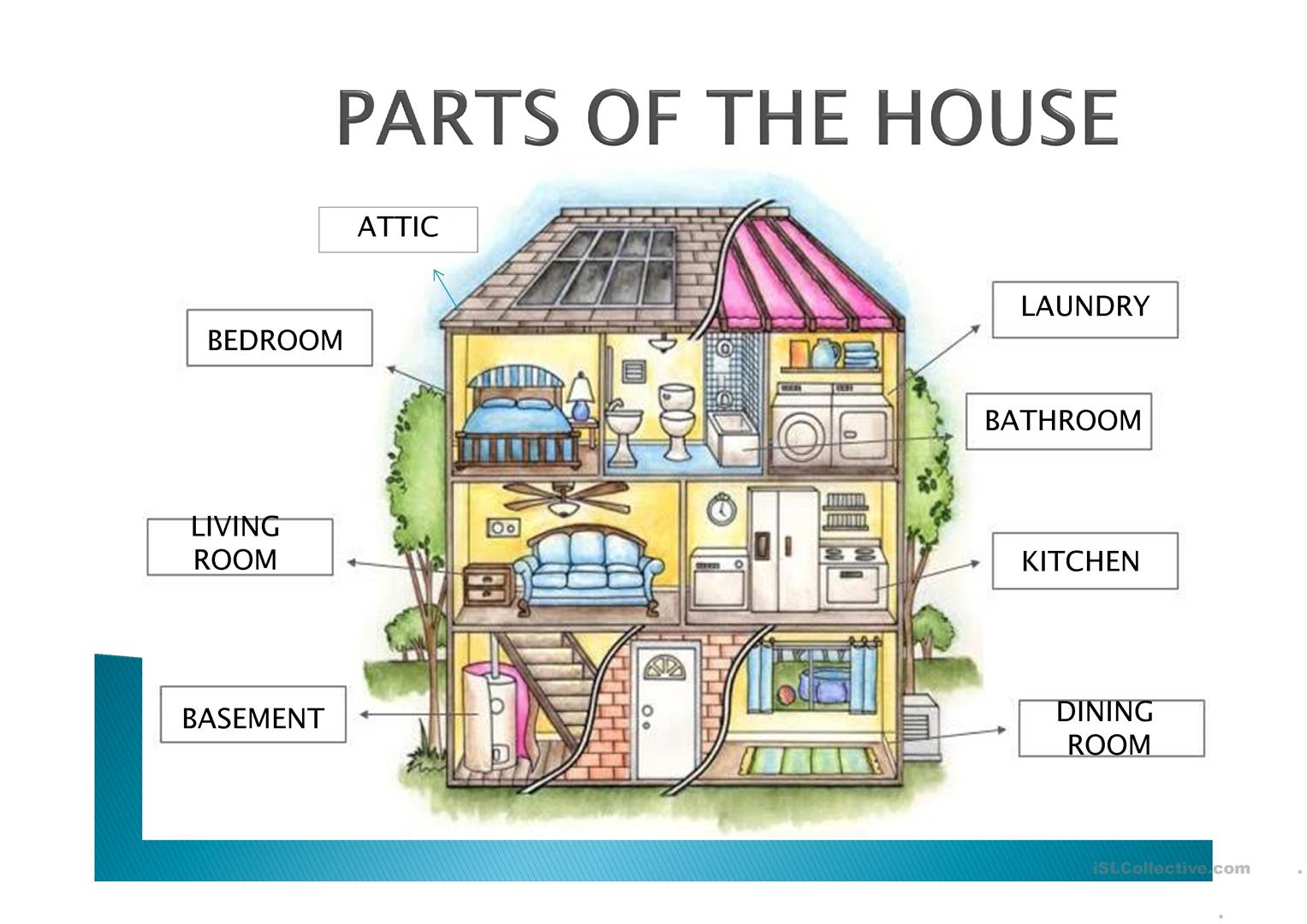 Parts Of The House And Prepositions Of Place Worksheet