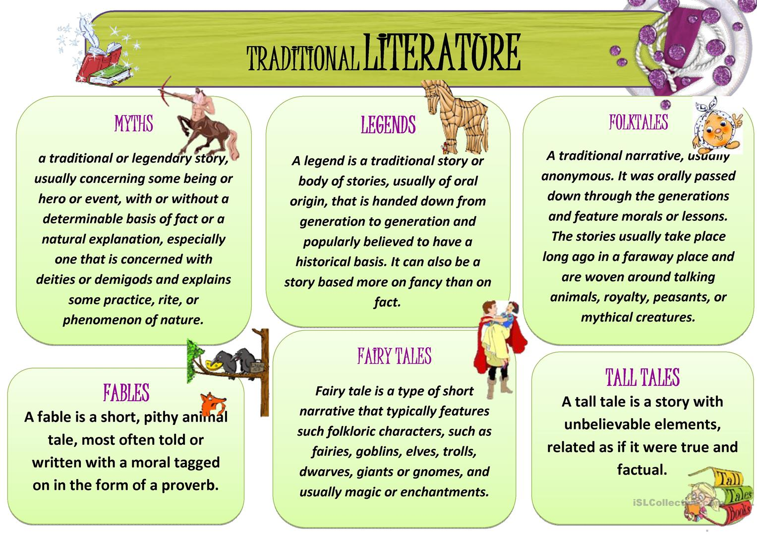 Reading Genres Fiction Worksheet
