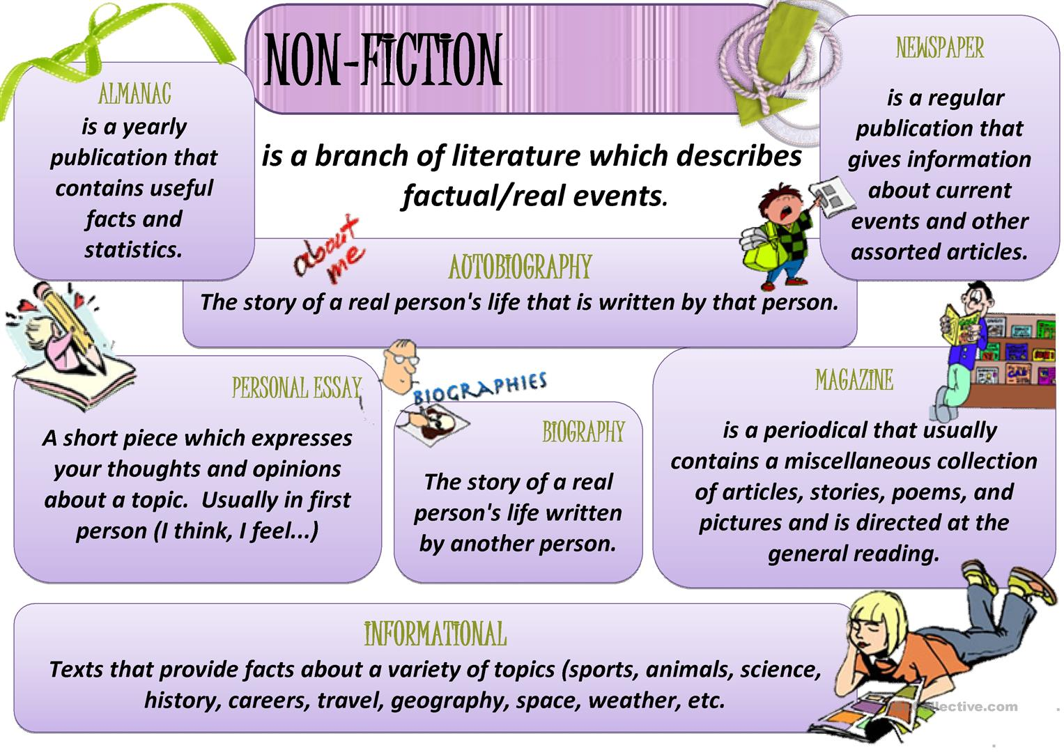 Download Nonfiction Reading Worksheets Images