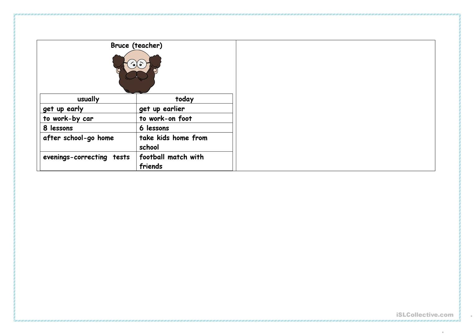 Present Simple And Present Continuous Worksheet