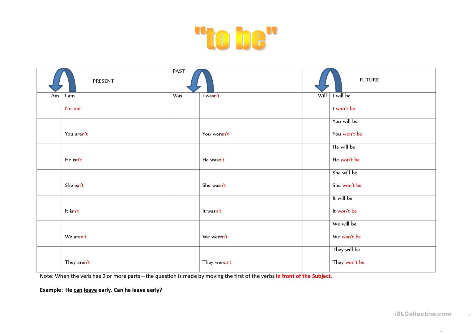 Worksheet Verb To Be Esl