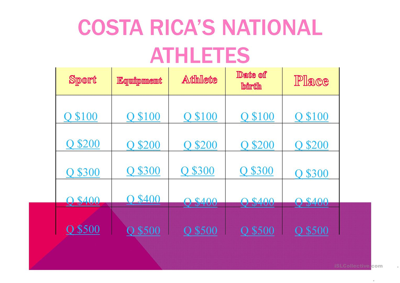 Costa Rica S Sports Jeopardy Worksheet
