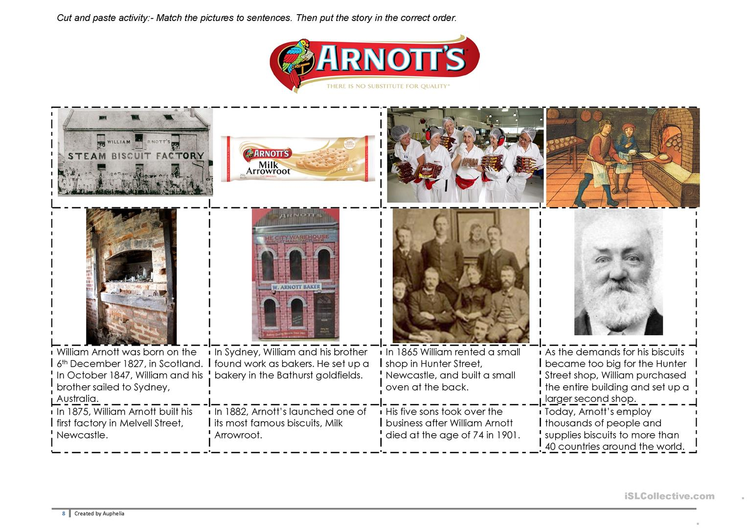 The History Of Arnott S Worksheet