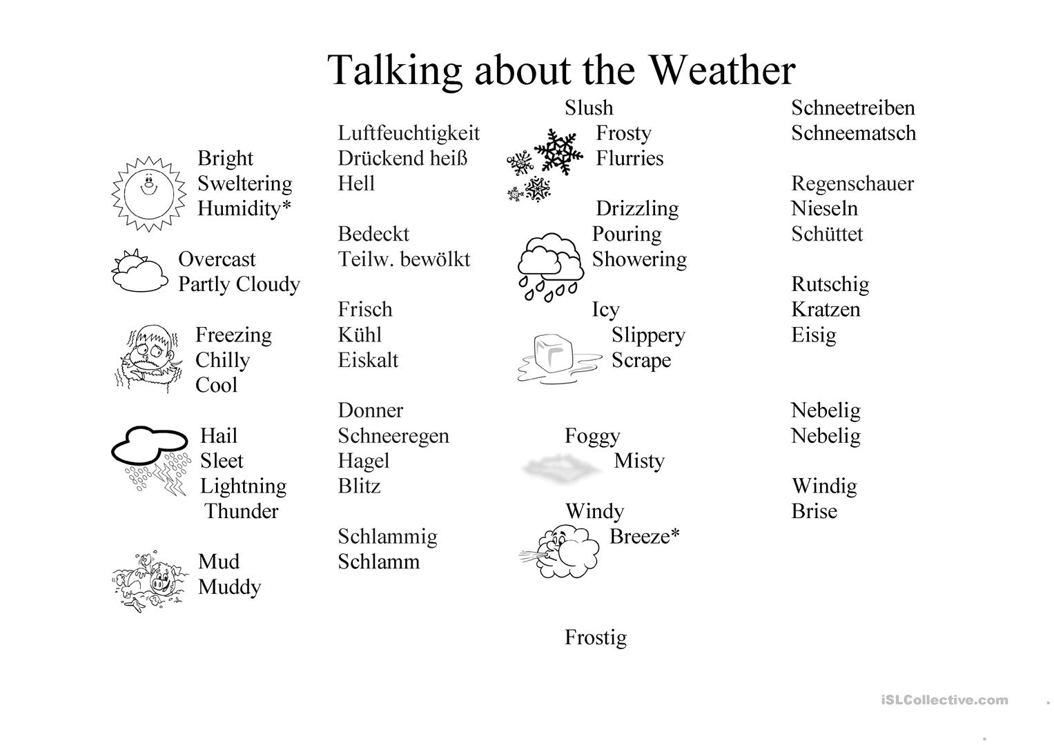 Weather Worksheet German English