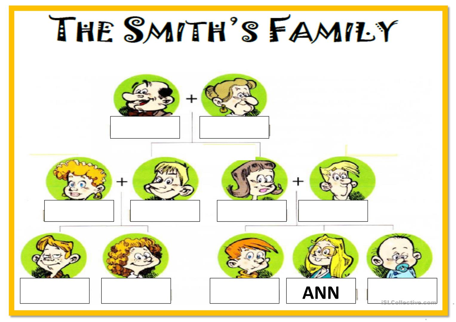 The Smiths Worksheet