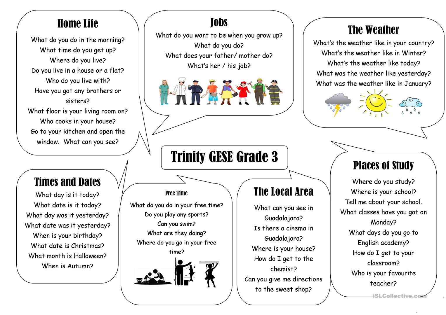 1 Page Summary For Trinity Grade 3 Worksheet