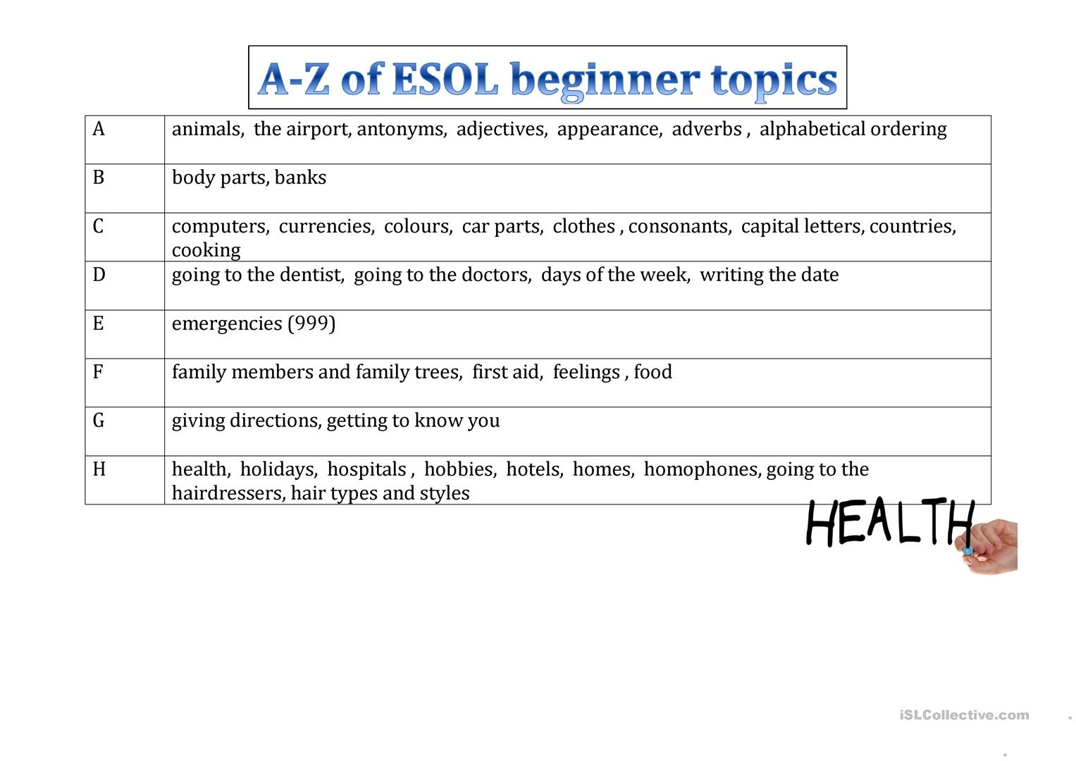 A Z Of Esol Beginner Topics Worksheet