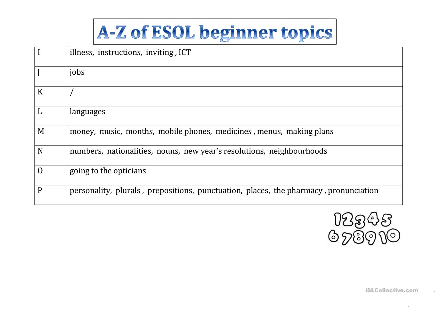 A Z Of Esol Beginner Topics