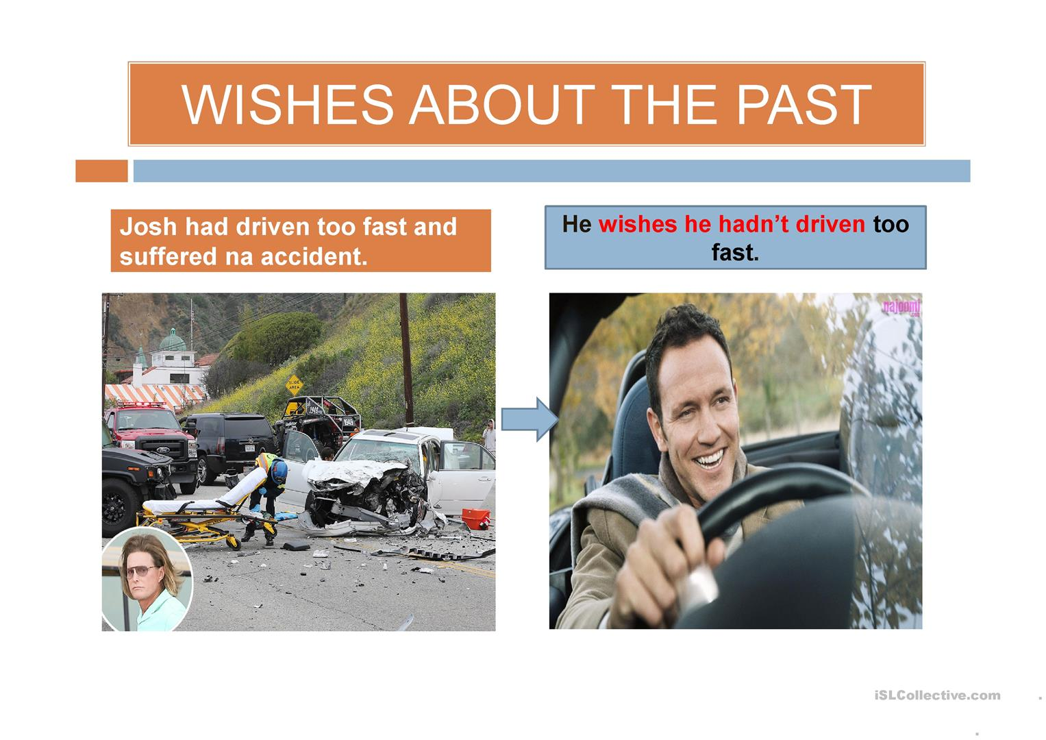Wishes Past Present And Future Worksheet