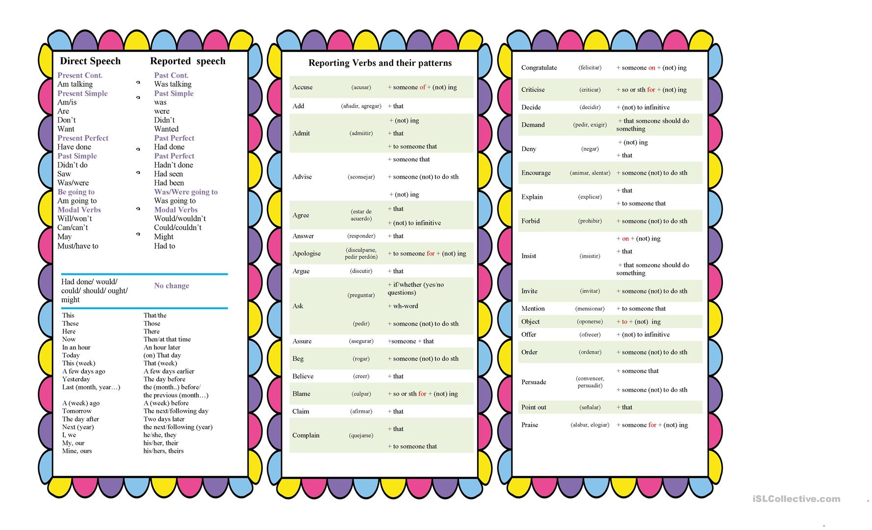 Reported Speech Cards Worksheet