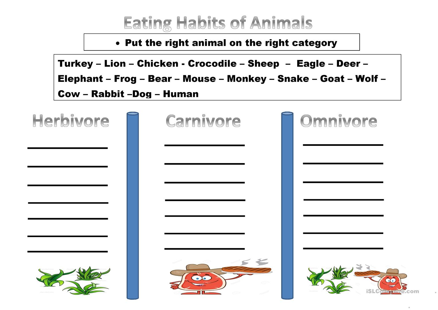 Printables Of Herbivores Carnivores Omnivores Worksheet