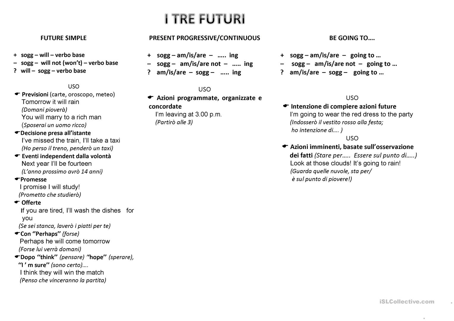 Future Tenses For Italian Students