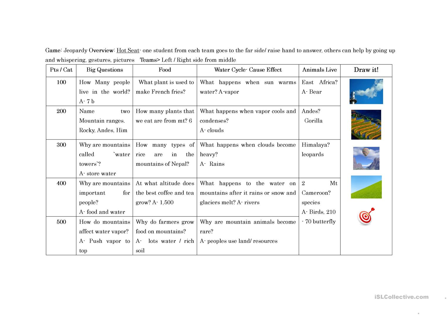 Mountains Parts Worksheet