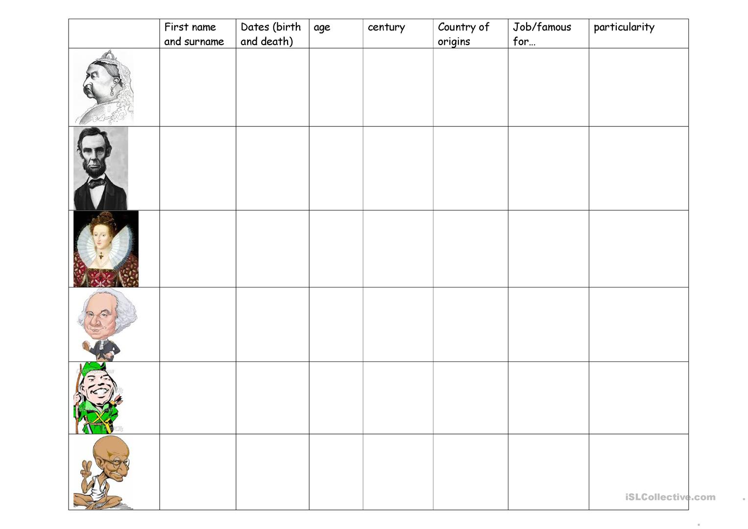 Famous Historical Figures Worksheet