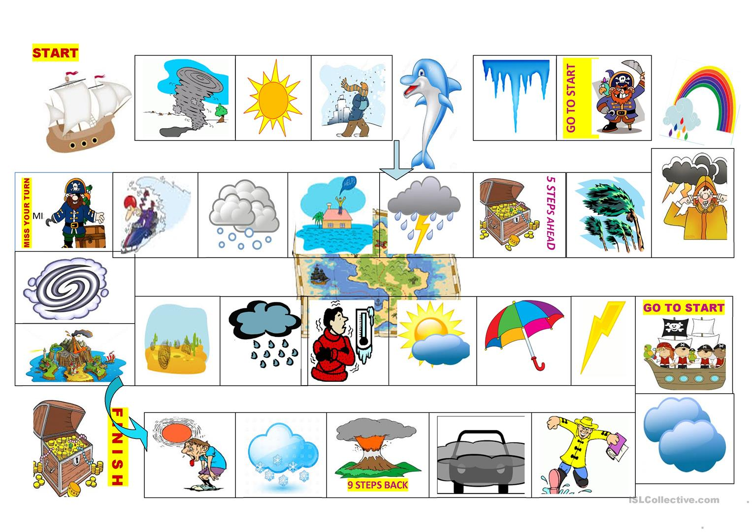 Weather Boardgame