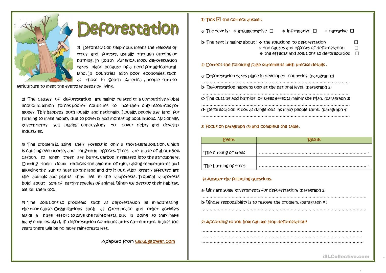 Deforestation Reading Comprehension Worksheet