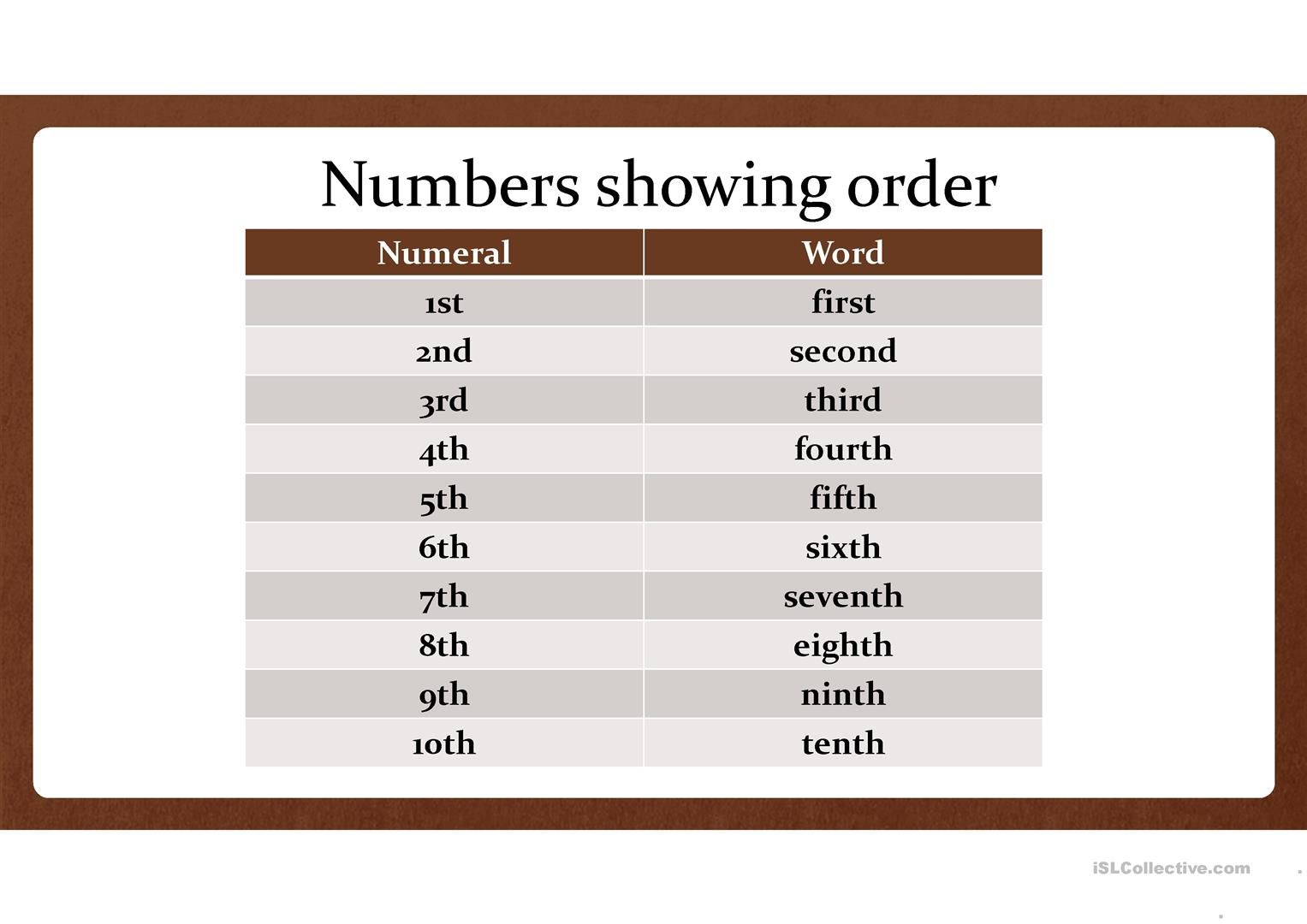 Numbers And Counting In English Worksheet