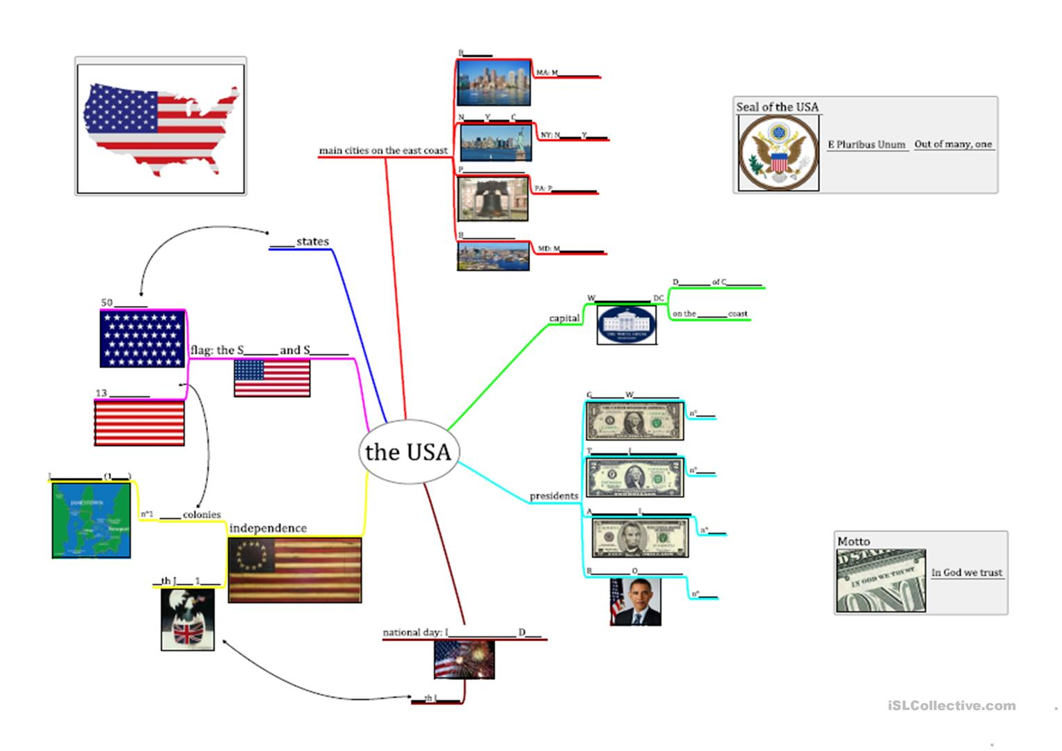 Discovering The Usa Worksheet