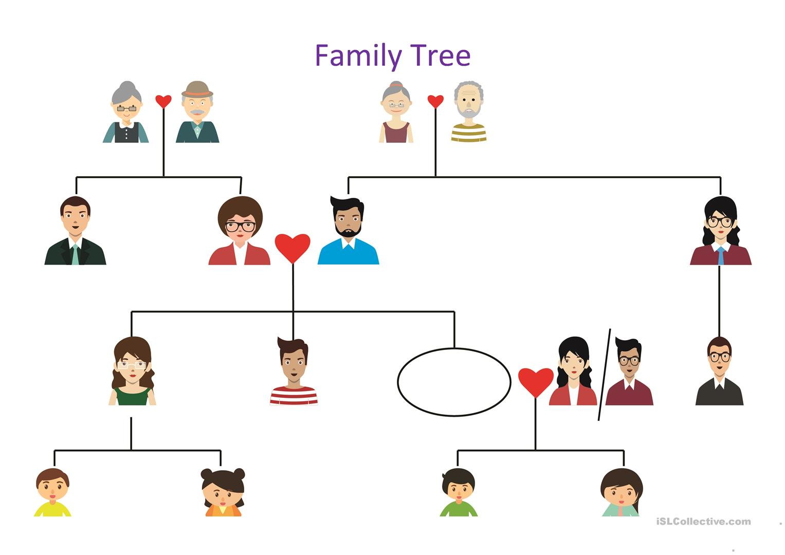 Family Relationship Tree