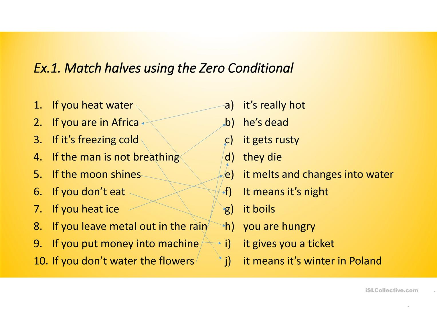 Worksheet Zero First And Second Conditionals