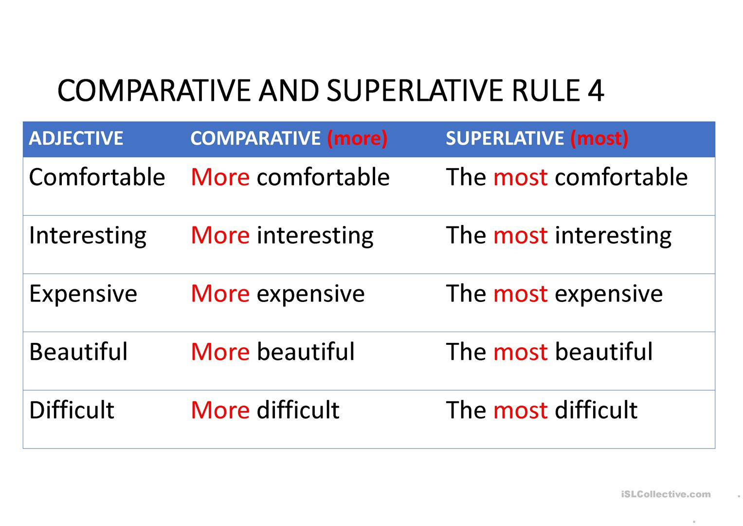 Comparative And Superlative Worksheet En Espanol