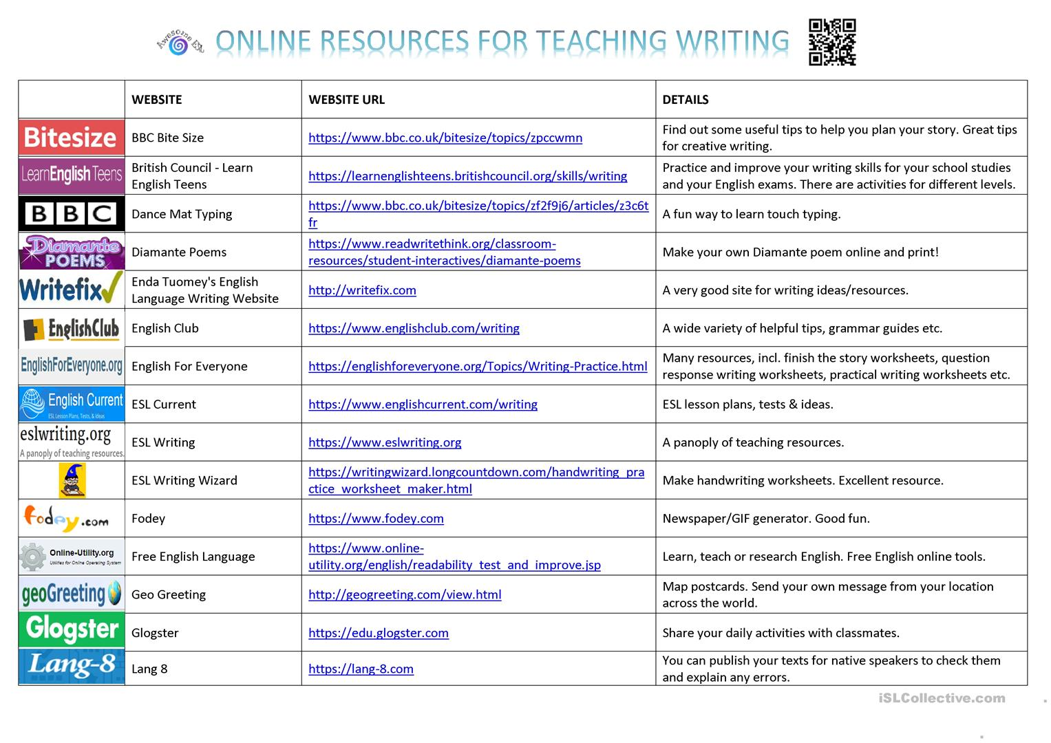 Online Resources For Teaching Writing Worksheet
