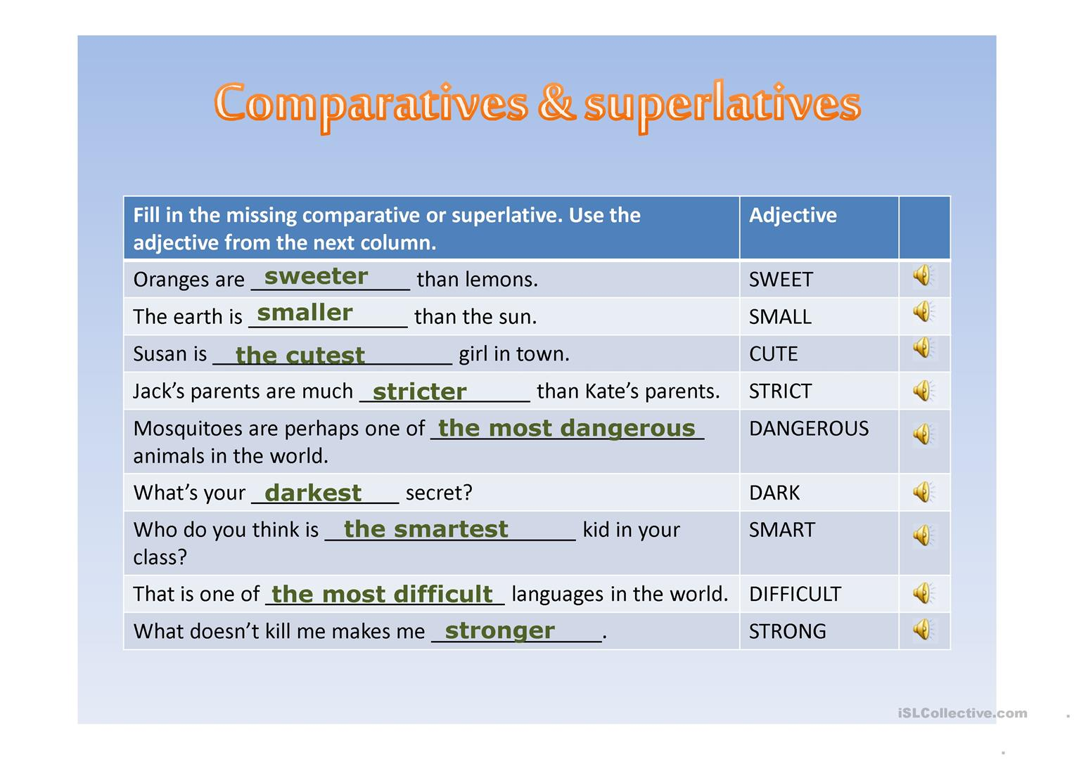 Comparatives Amp Superlatives With Pronunciation