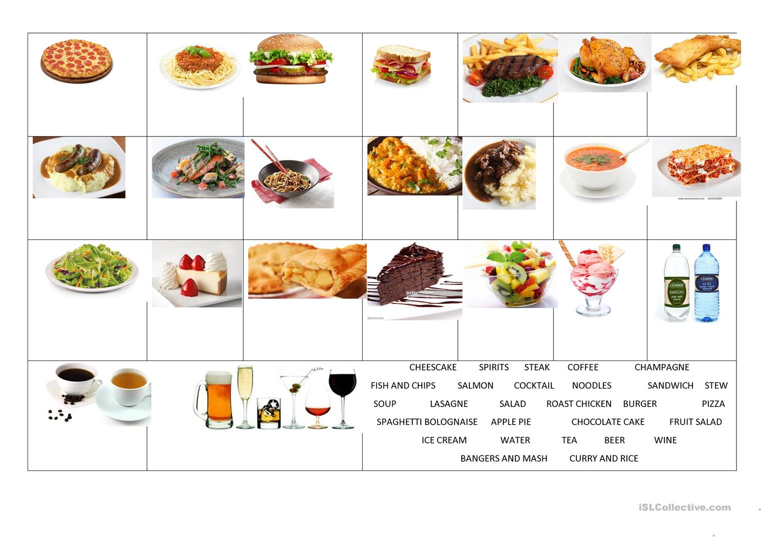 Food Meal Restaurants Vocabulary