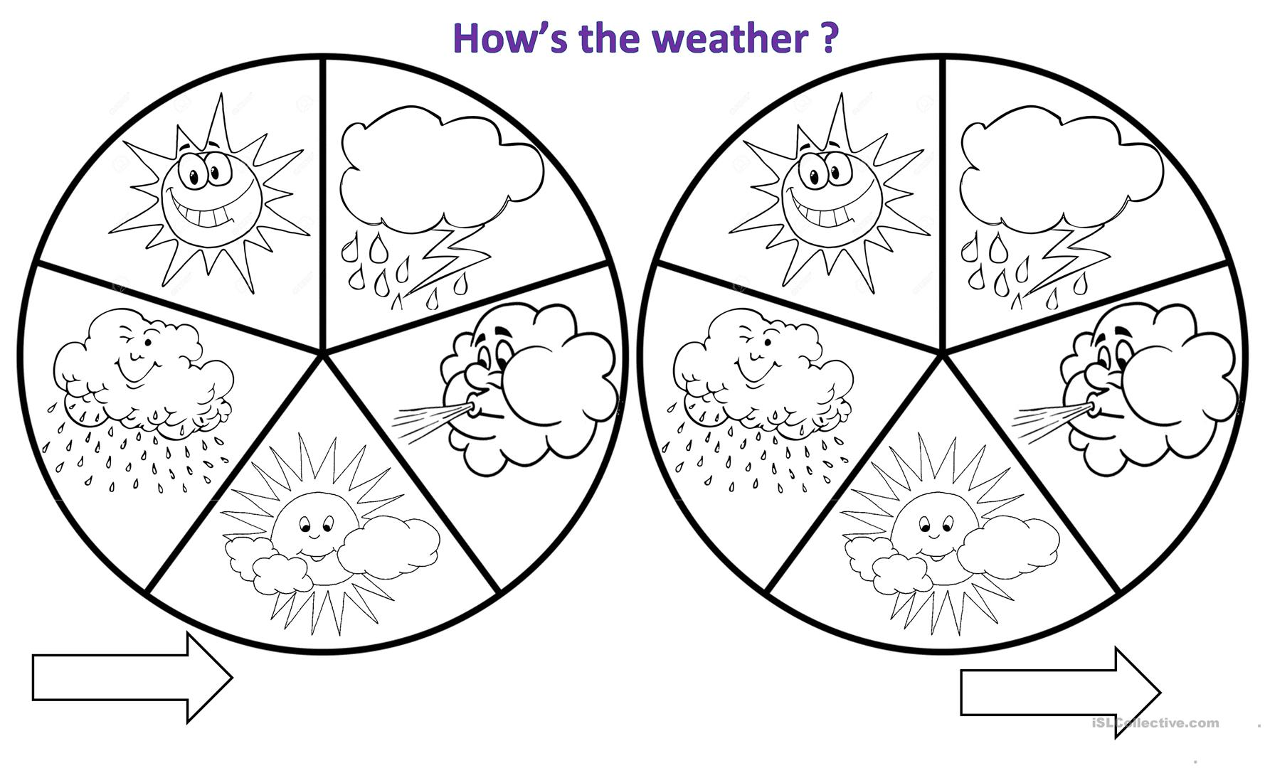 How S The Weather Spinner