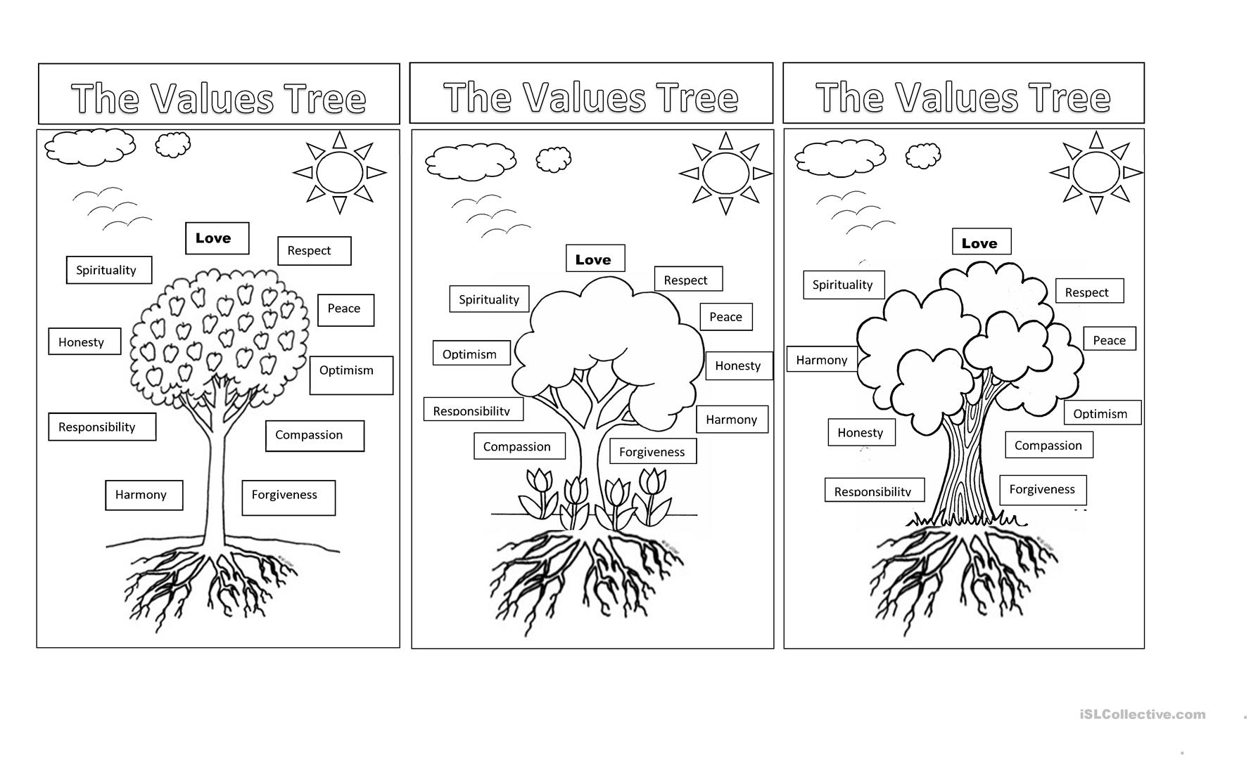 Values Tree
