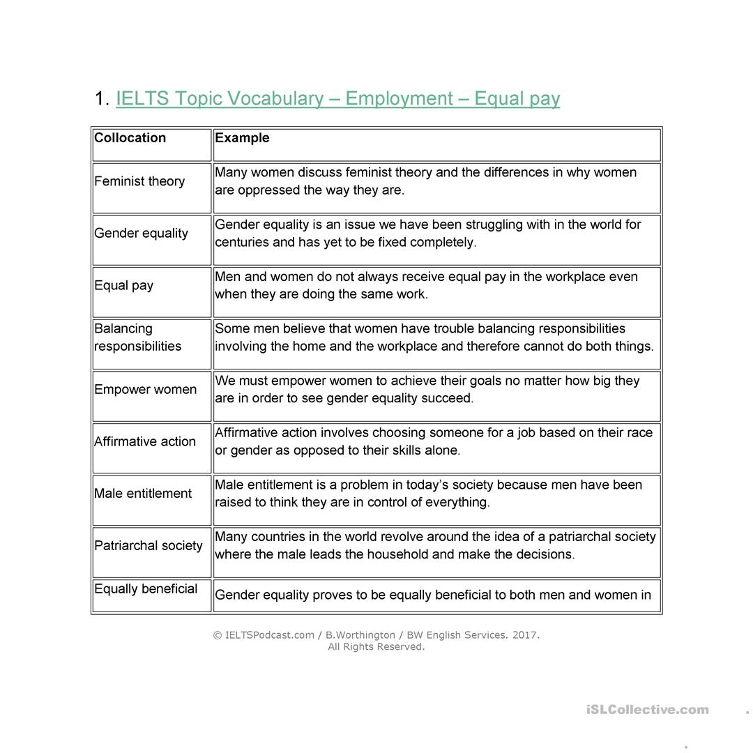 Ielts Vocabulary And Lexical Resource