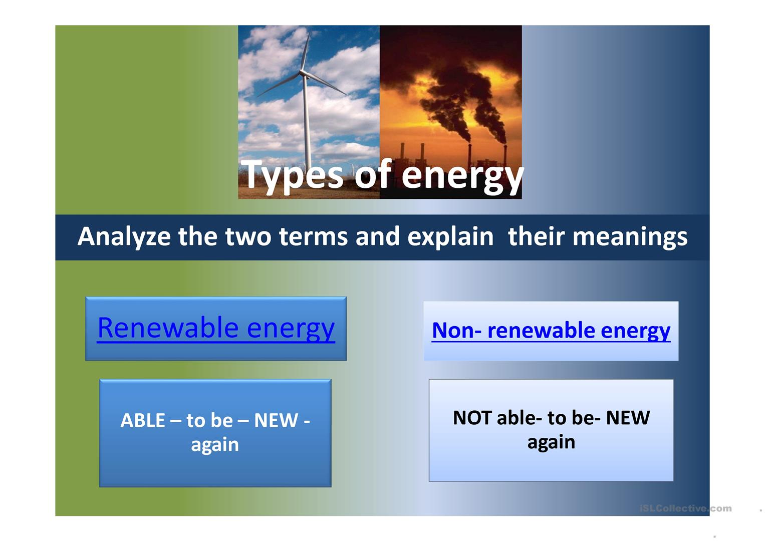 Renewable Or T Renewable That Is The Question