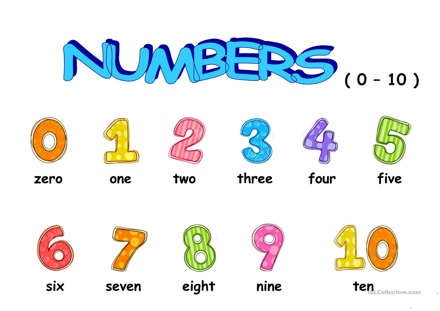 Numbers 0