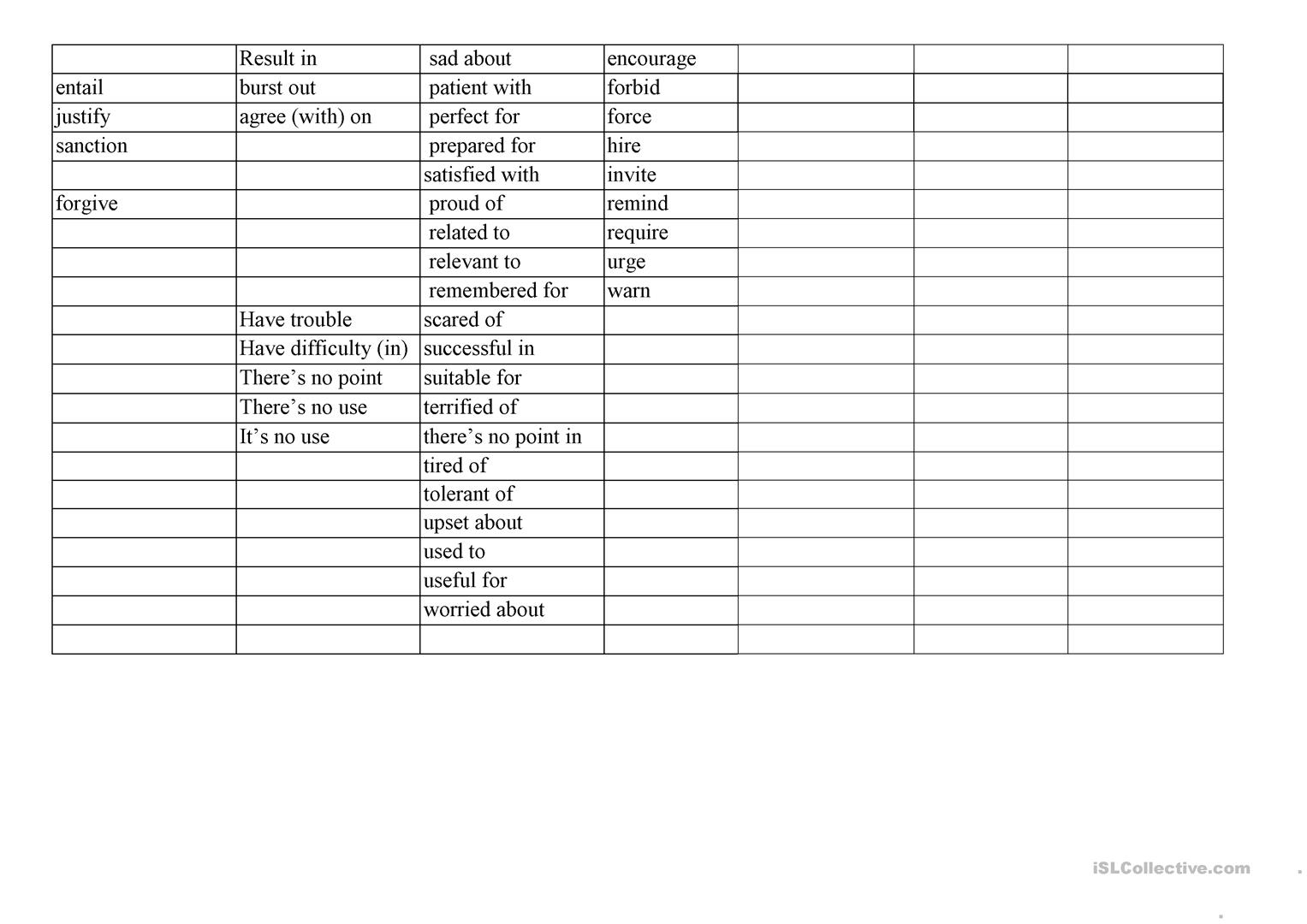 A List Of Verbs And Phrases Which Are Followed Either By A Gerund Or Infinitive Worksheet
