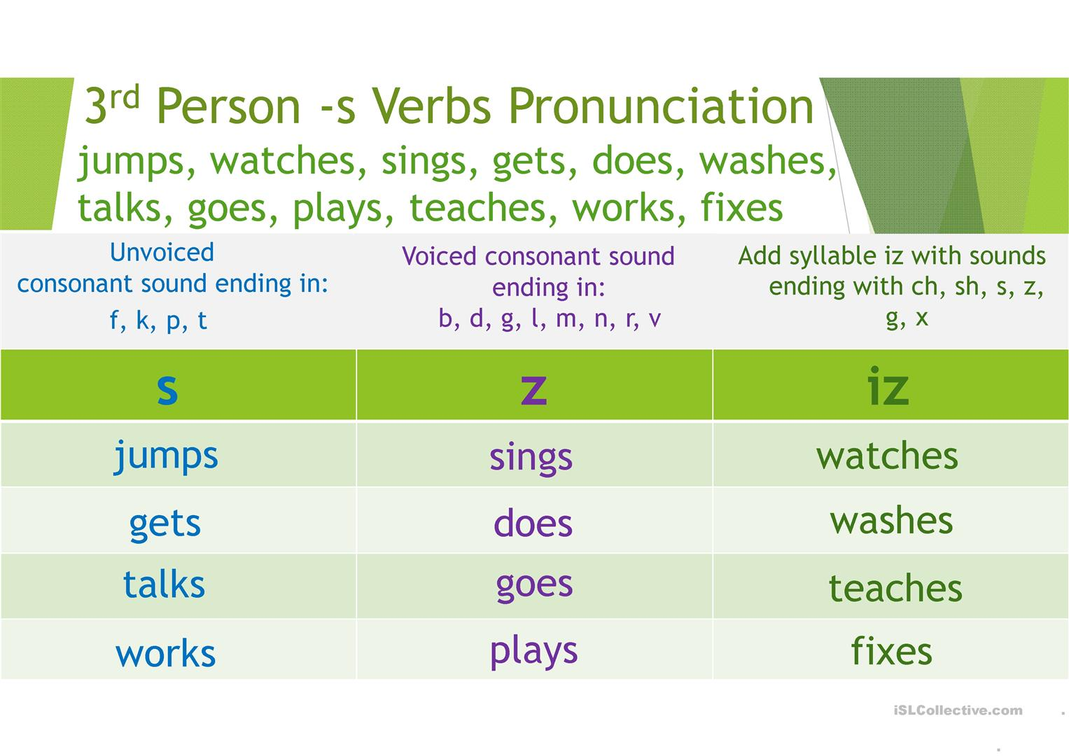 3rd Person Verbs