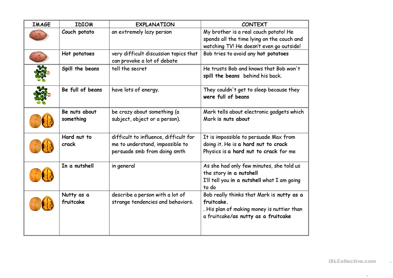 Free Esl Worksheets Idiom