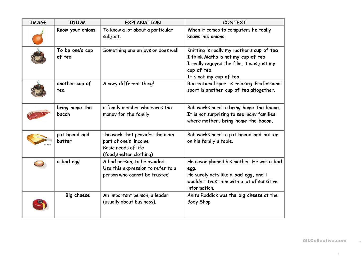 Food Idioms Worksheet