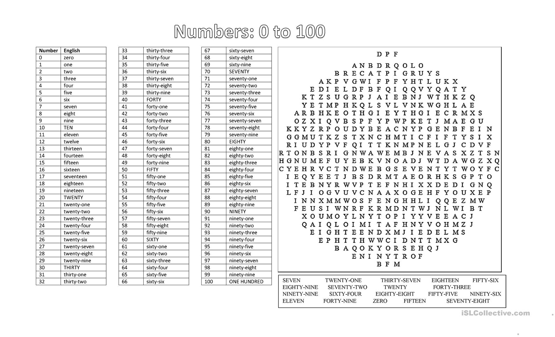 Numbers 0 To 100 Word Search Worksheet