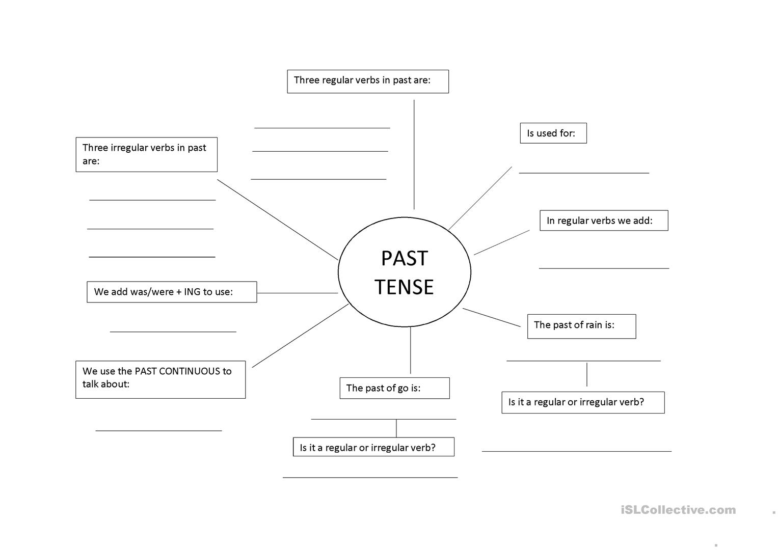 Review Activity For Present And Past Simple And Continuous