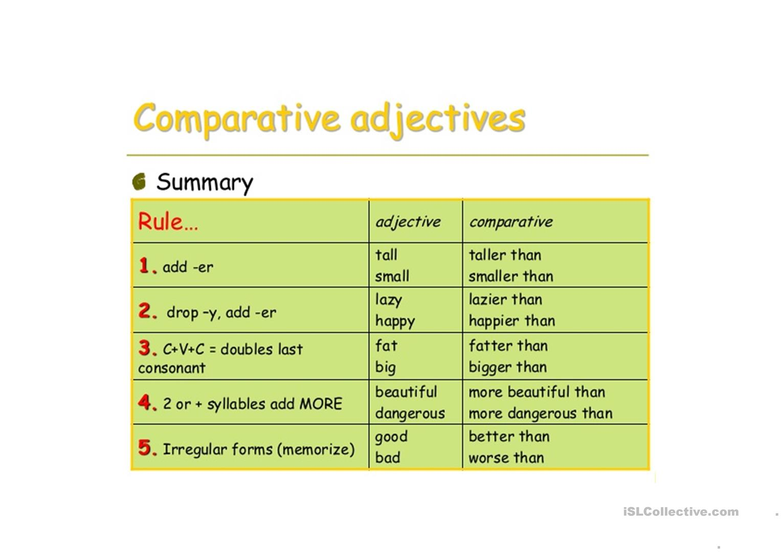 Comparatives Rules