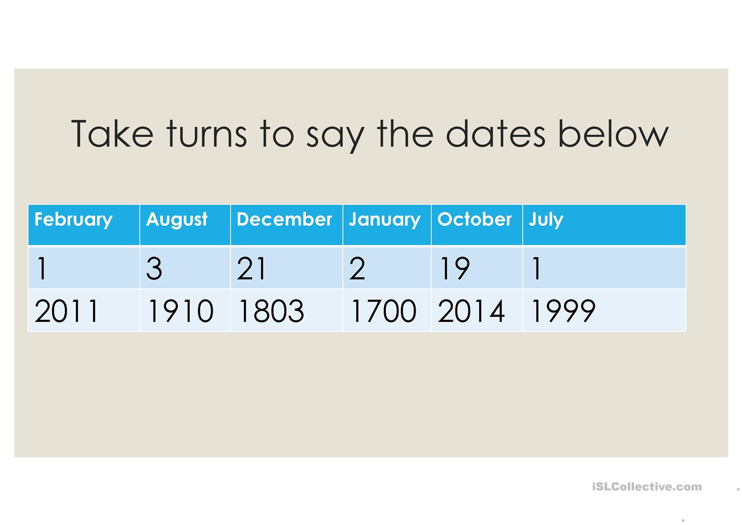 Ordinal Numbers Days Months Dates