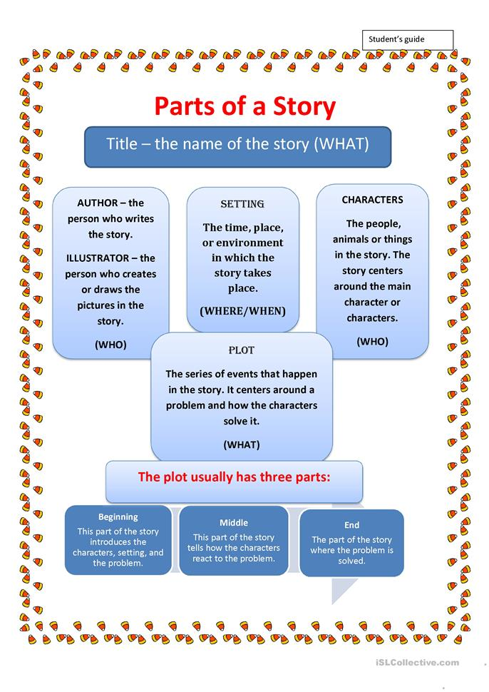Parts Of A Story Worksheet